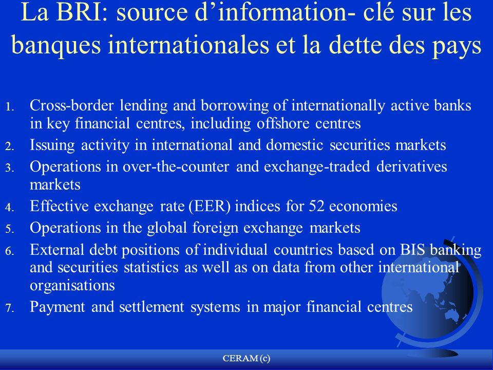La BRI: source d'information- clé sur les banques internationales et la dette des pays
