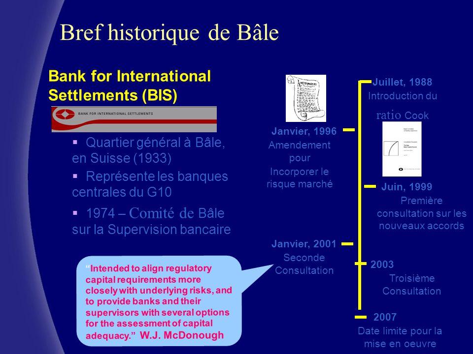Bref historique de Bâle