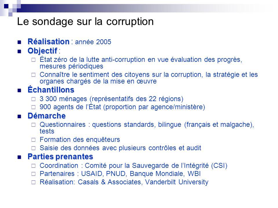 Le sondage sur la corruption