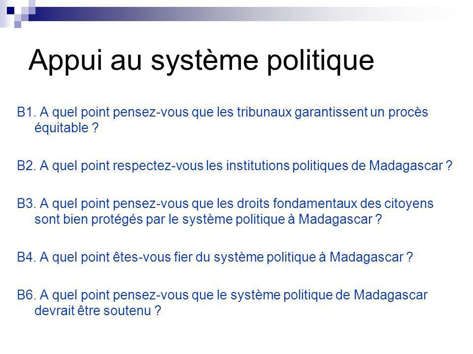 Appui au système politique