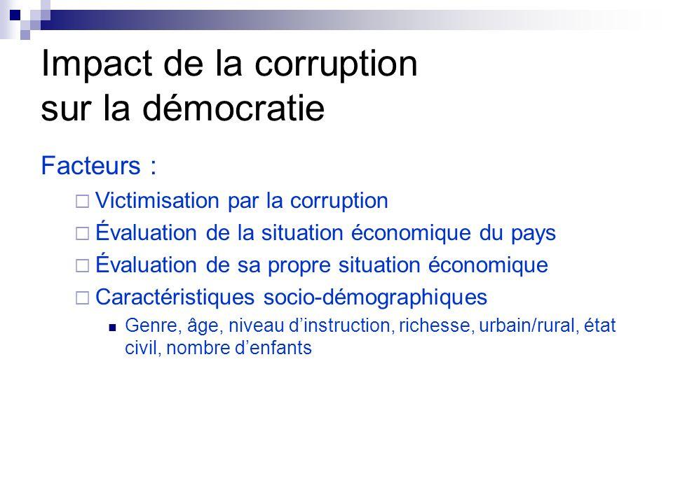 Impact de la corruption sur la démocratie