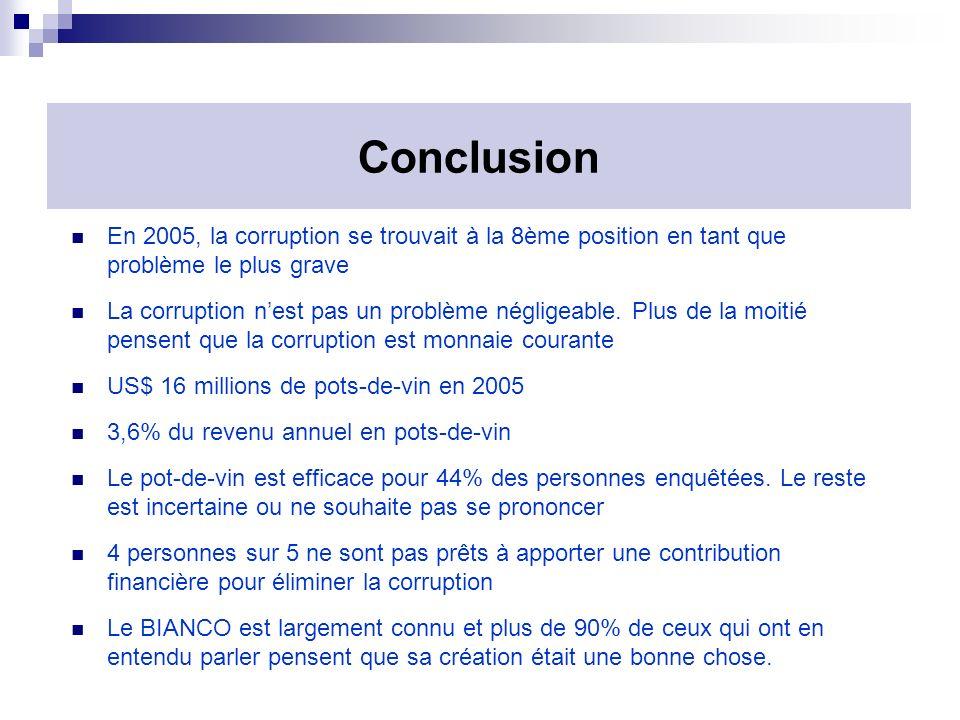 Conclusion En 2005, la corruption se trouvait à la 8ème position en tant que problème le plus grave.