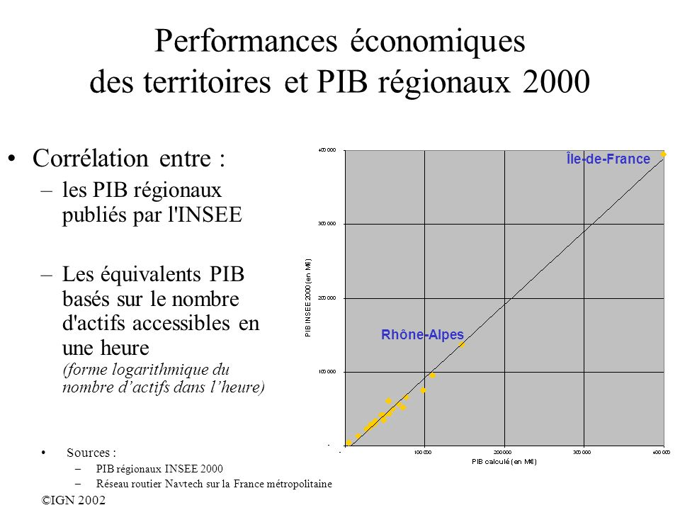 Performances économiques des territoires et PIB régionaux 2000