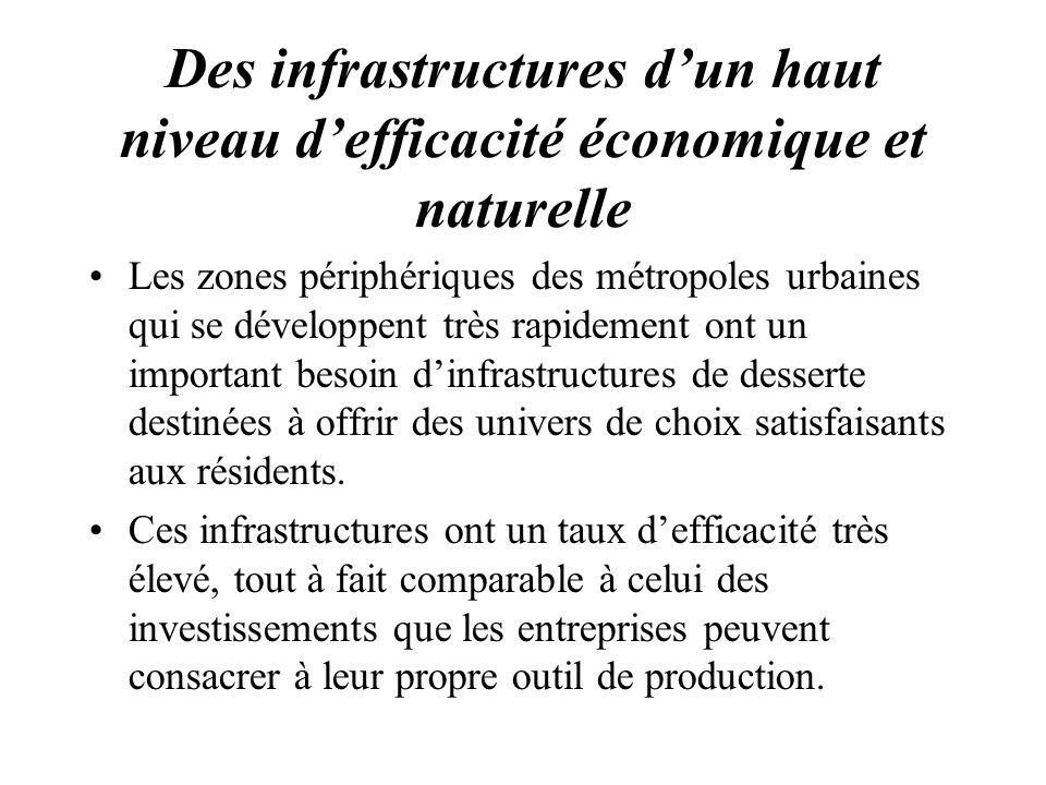 Des infrastructures d'un haut niveau d'efficacité économique et naturelle