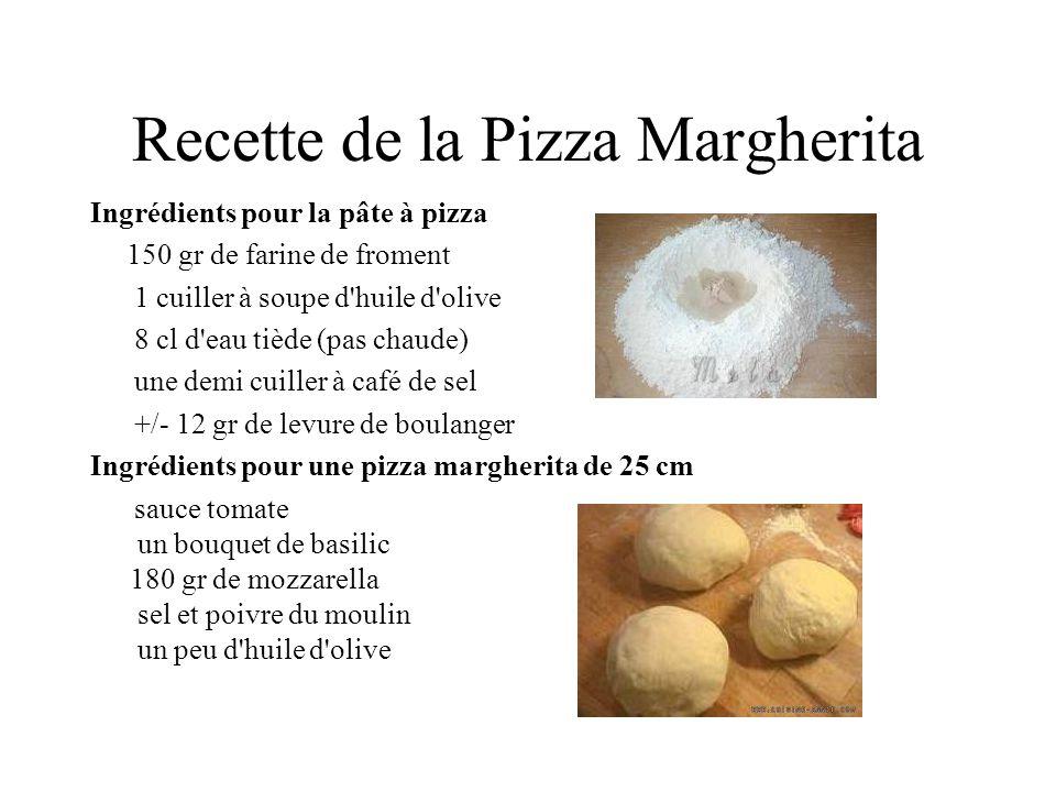 Recette de la Pizza Margherita