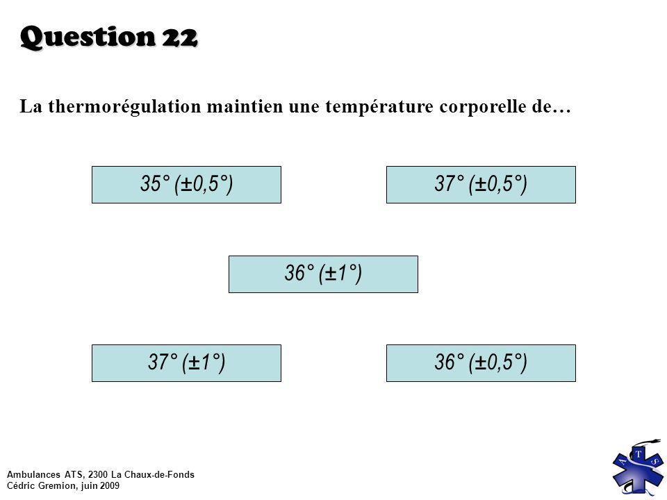 Question 22 35° (±0,5°) 37° (±0,5°) 36° (±1°) 37° (±1°) 36° (±0,5°)