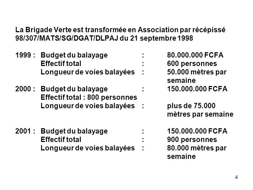 La Brigade Verte est transformée en Association par récépissé 98/307/MATS/SG/DGAT/DLPAJ du 21 septembre 1998 1999 : Budget du balayage : 80.000.000 FCFA Effectif total : 600 personnes Longueur de voies balayées : 50.000 mètres par semaine 2000 : Budget du balayage : 150.000.000 FCFA Effectif total : 800 personnes Longueur de voies balayées : plus de 75.000 mètres par semaine 2001 : Budget du balayage : 150.000.000 FCFA Effectif total : 900 personnes Longueur de voies balayées : 80.000 mètres par semaine