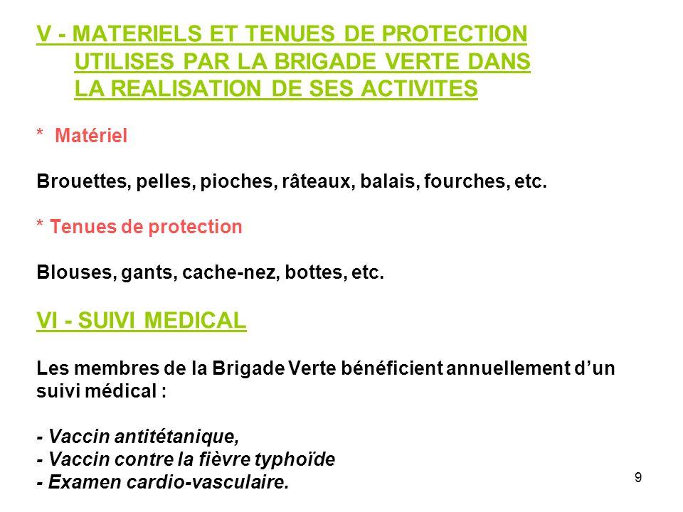 V - MATERIELS ET TENUES DE PROTECTION UTILISES PAR LA BRIGADE VERTE DANS LA REALISATION DE SES ACTIVITES * Matériel Brouettes, pelles, pioches, râteaux, balais, fourches, etc.