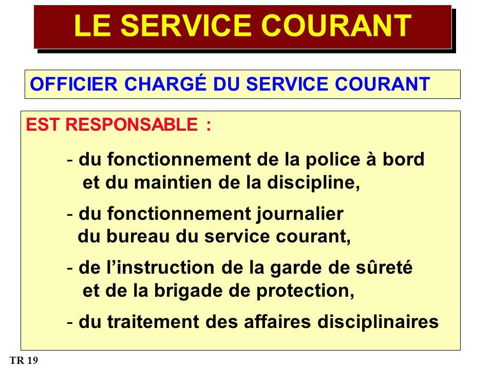 LE SERVICE COURANT OFFICIER CHARGÉ DU SERVICE COURANT