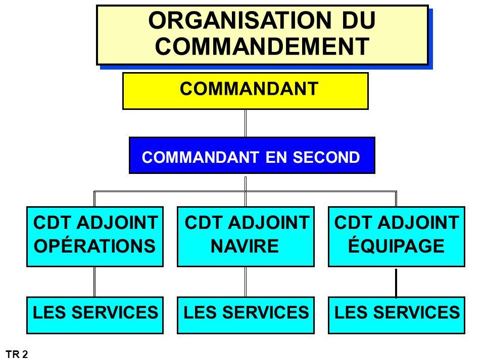 ORGANISATION DU COMMANDEMENT