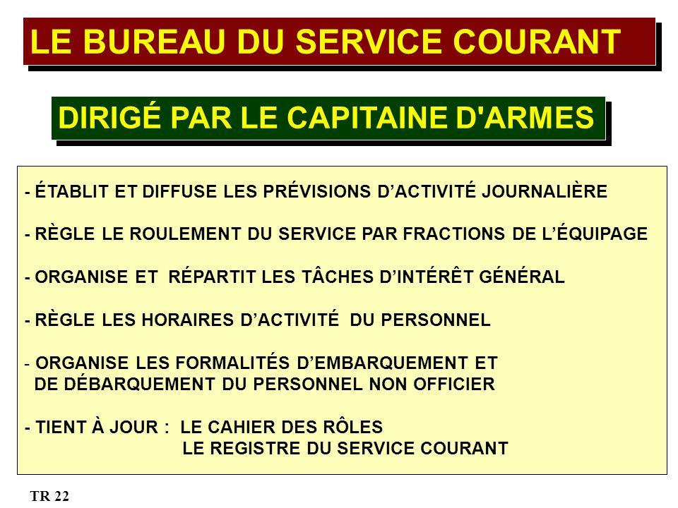LE BUREAU DU SERVICE COURANT