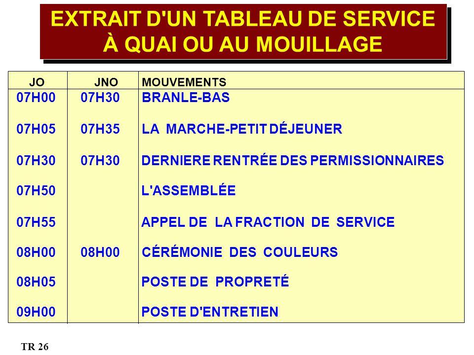 EXTRAIT D UN TABLEAU DE SERVICE À QUAI OU AU MOUILLAGE