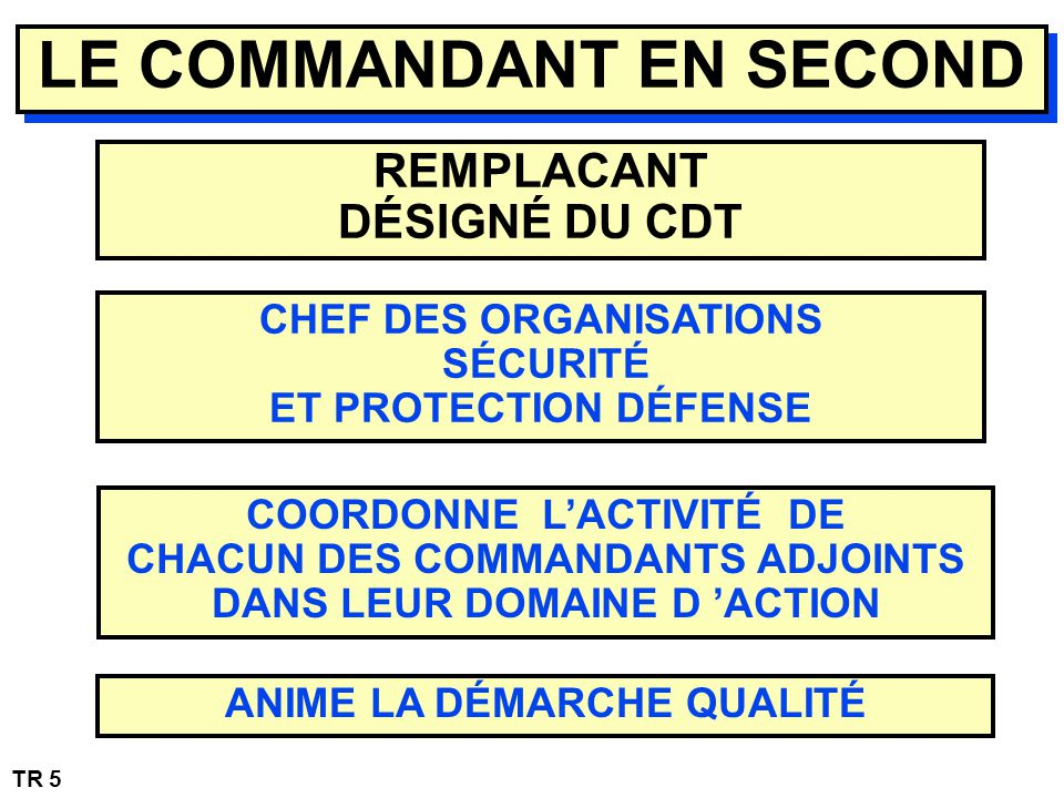 LE COMMANDANT EN SECOND