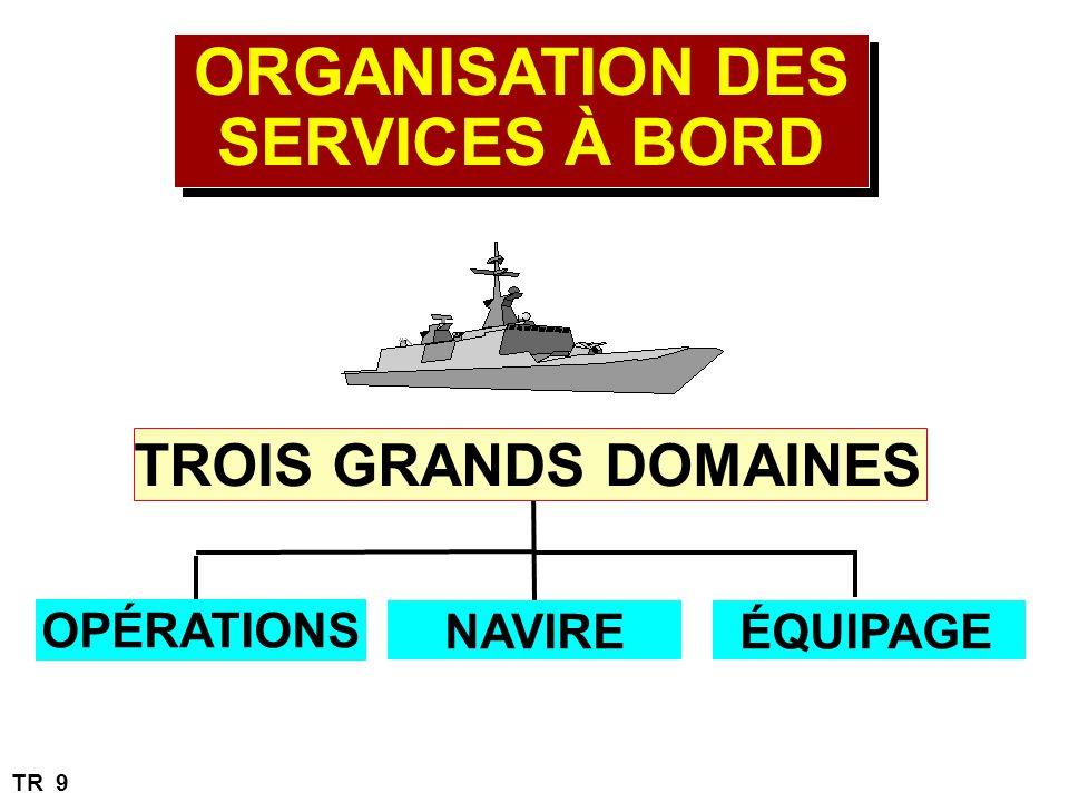 ORGANISATION DES SERVICES À BORD