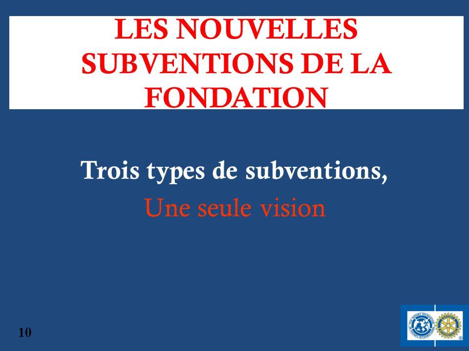 LES NOUVELLES SUBVENTIONS DE LA FONDATION