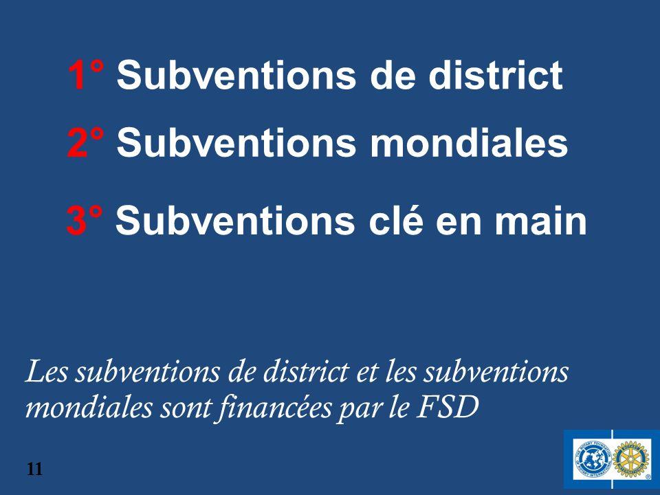 1° Subventions de district