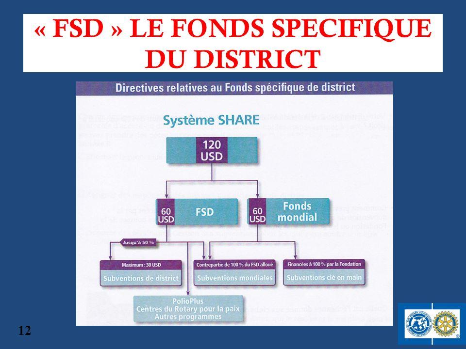 « FSD » LE FONDS SPECIFIQUE DU DISTRICT