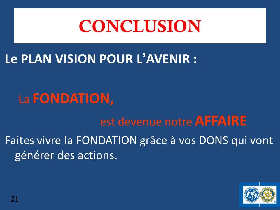 CONCLUSION Le PLAN VISION POUR L'AVENIR : La FONDATION,