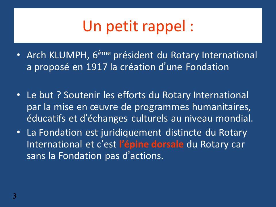 Un petit rappel :Arch KLUMPH, 6ème président du Rotary International a proposé en 1917 la création d'une Fondation.