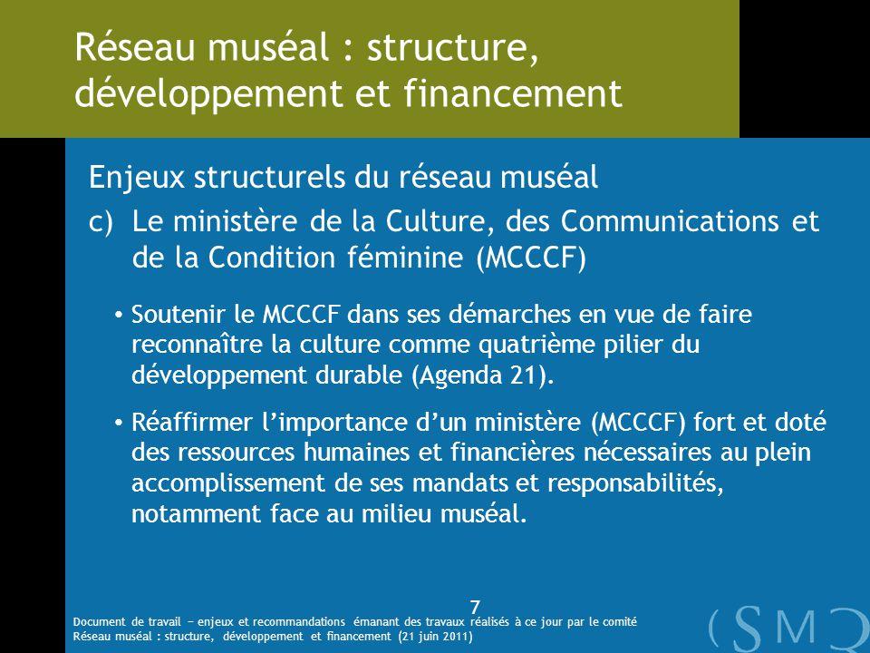 Réseau muséal : structure, développement et financement