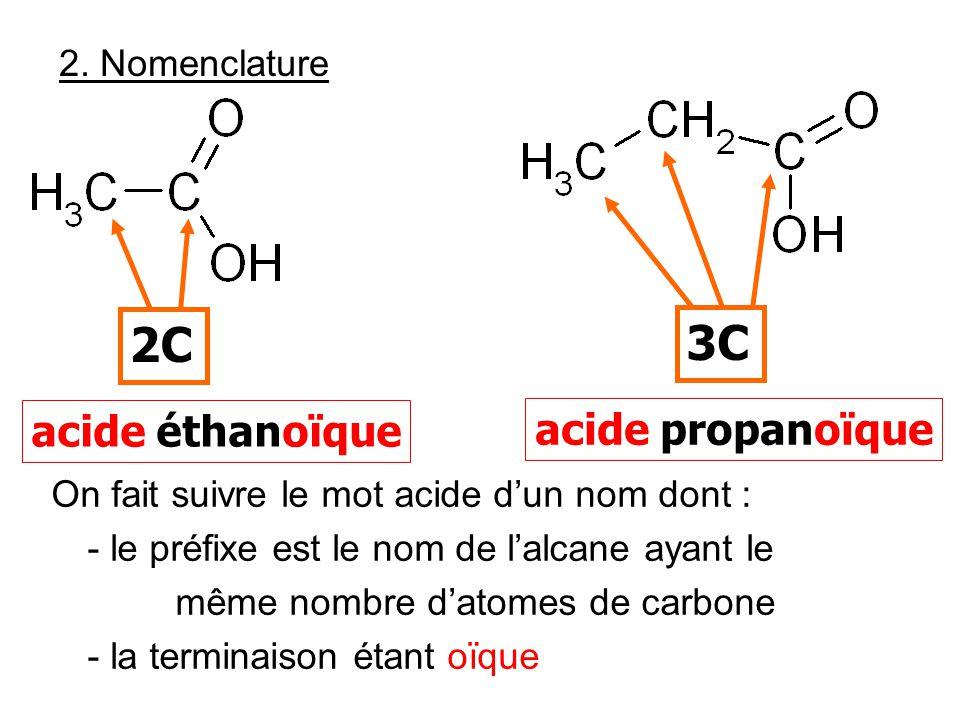 2C 3C acide éthanoïque acide propanoïque 2. Nomenclature