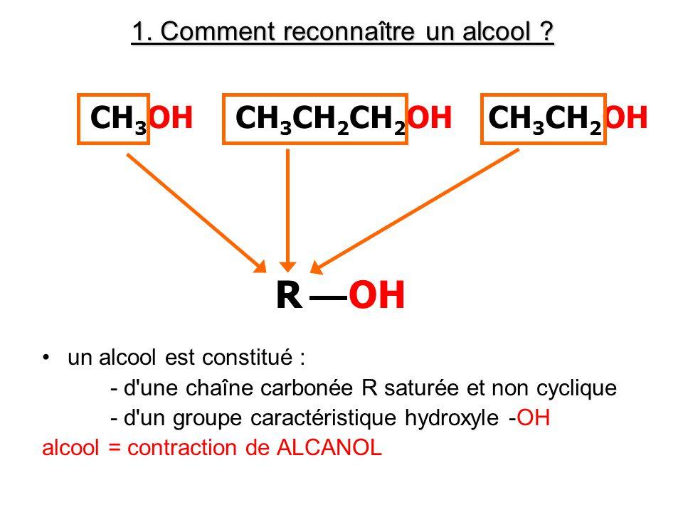 1. Comment reconnaître un alcool
