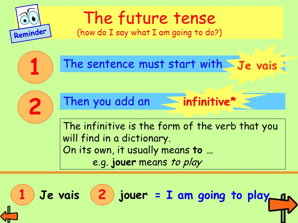 The future tense (how do I say what I am going to do )