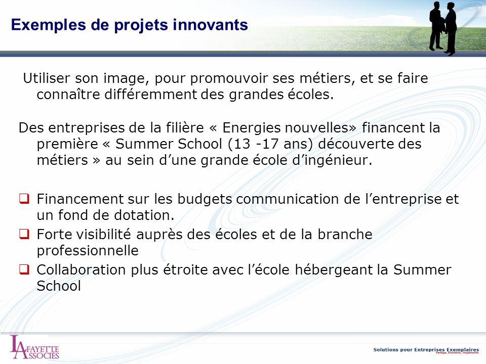 Exemples de projets innovants