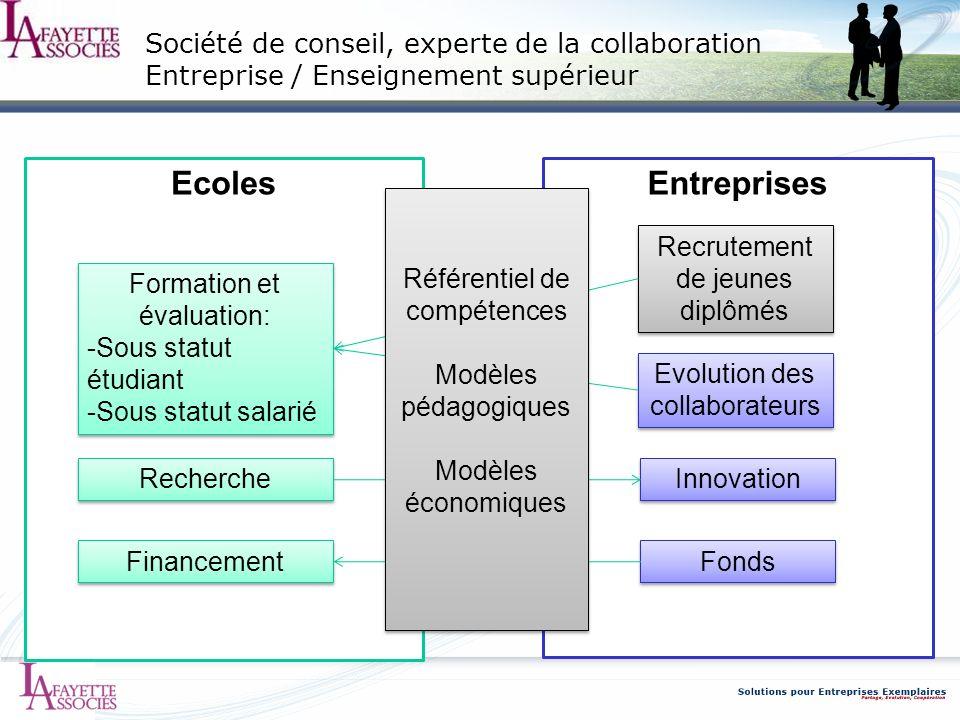 Ecoles Entreprises Société de conseil, experte de la collaboration