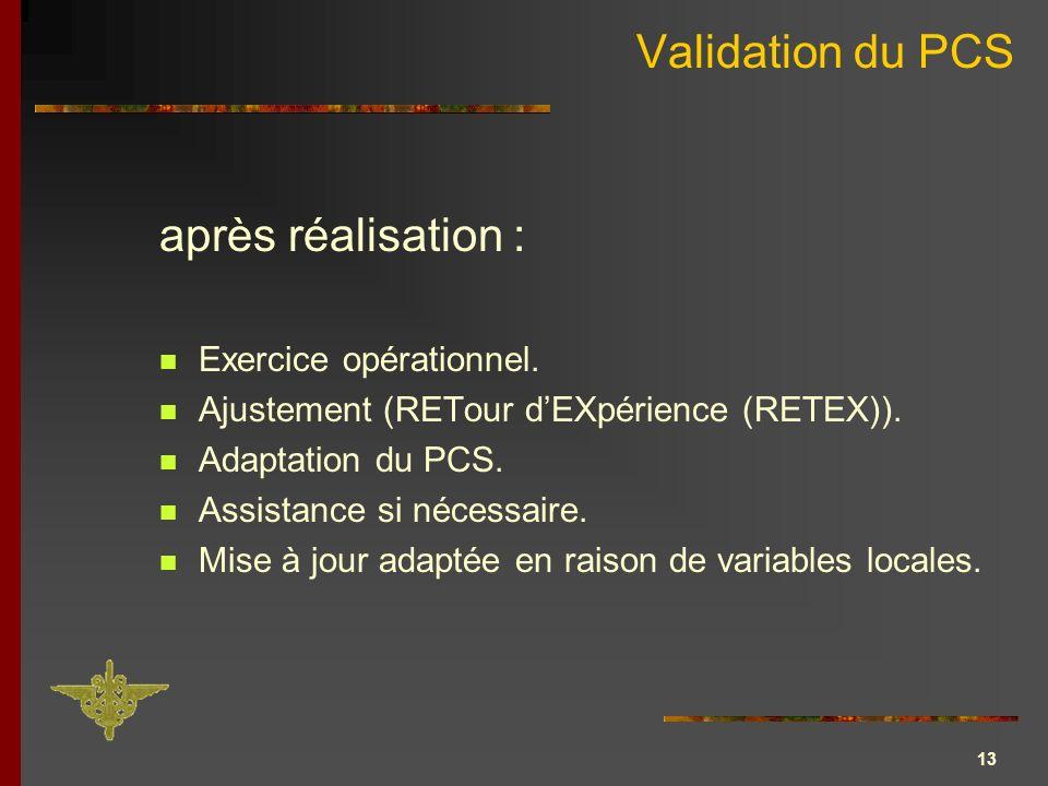 Validation du PCS après réalisation : Exercice opérationnel.
