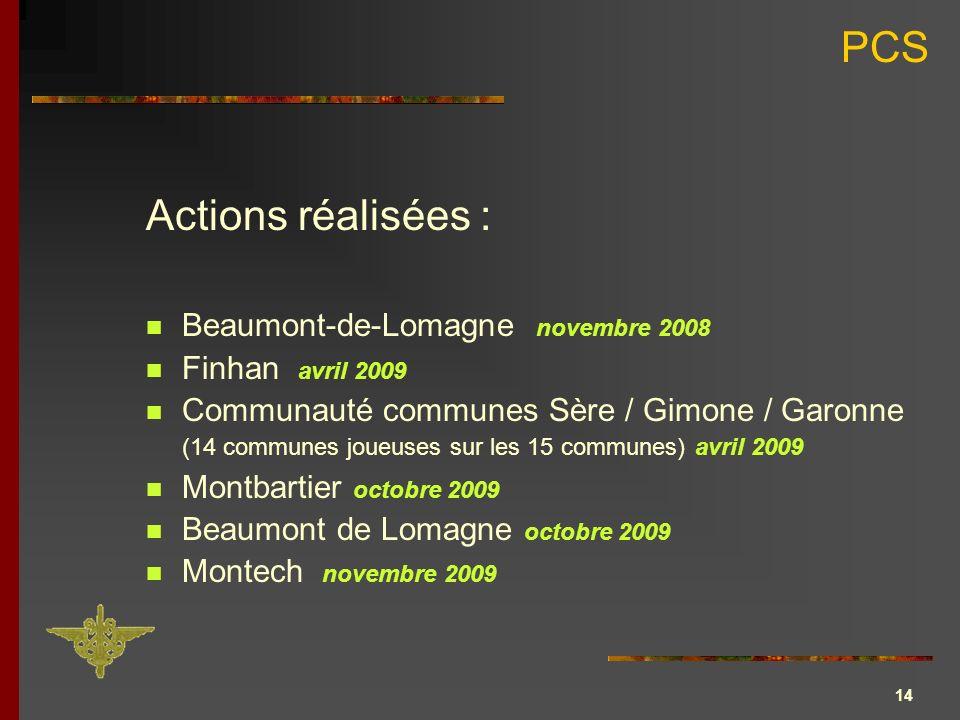 PCS Actions réalisées : Beaumont-de-Lomagne novembre 2008