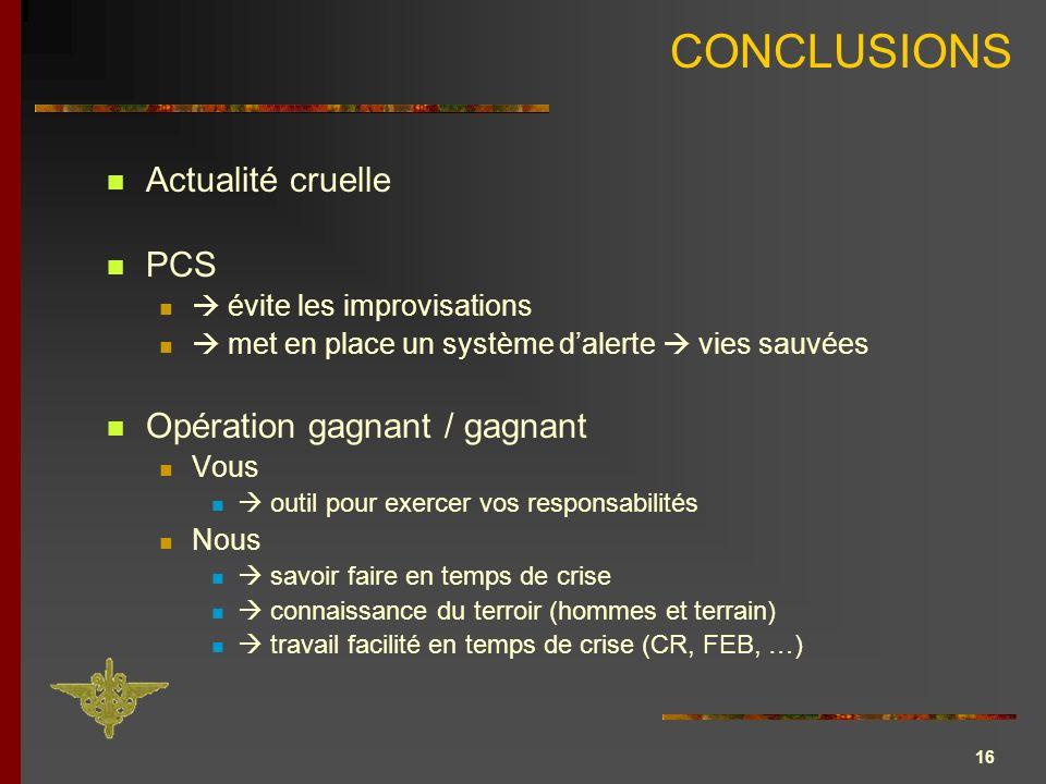 CONCLUSIONS Actualité cruelle PCS Opération gagnant / gagnant