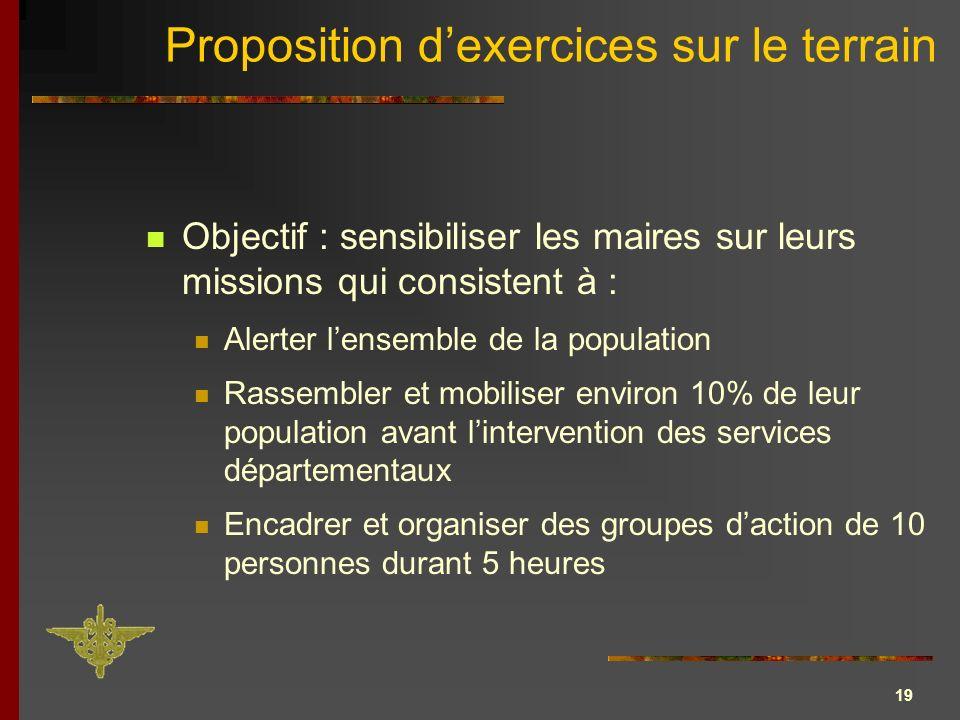 Proposition d'exercices sur le terrain