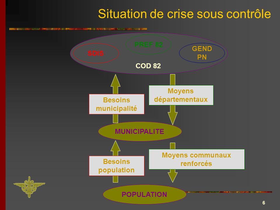 Situation de crise sous contrôle