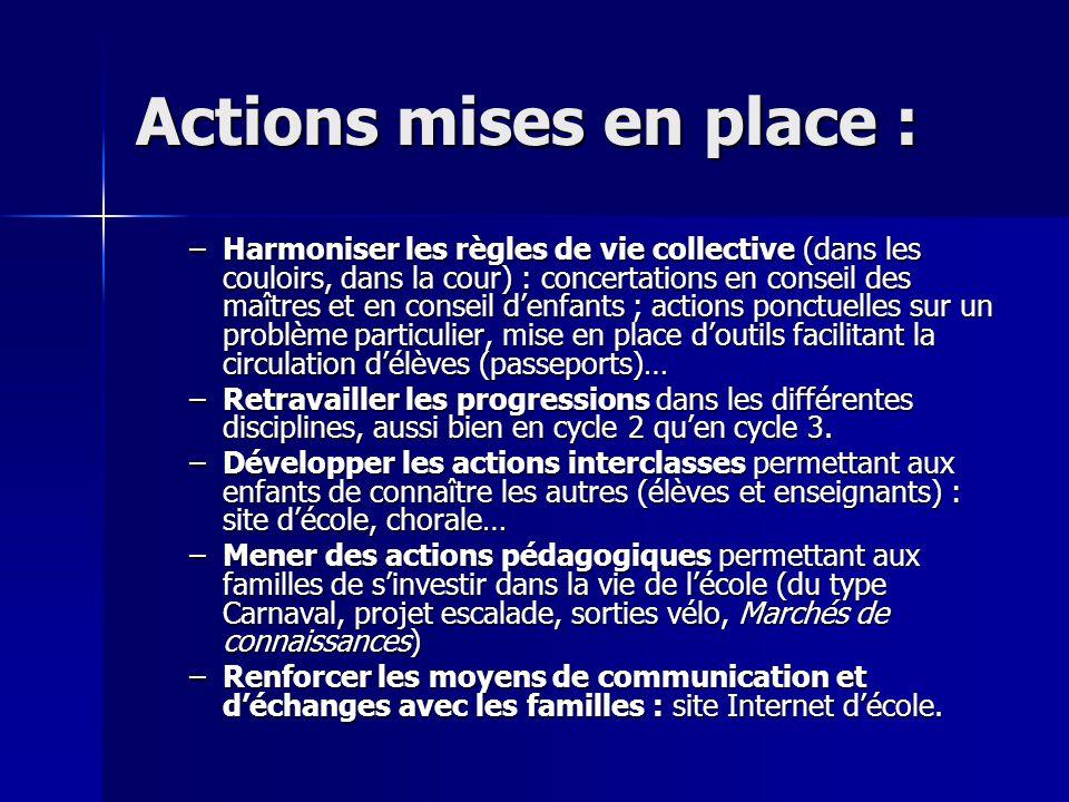 Actions mises en place :