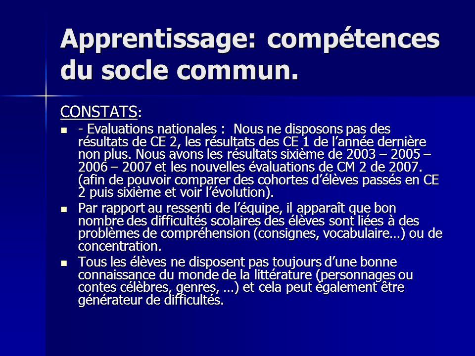 Apprentissage: compétences du socle commun.
