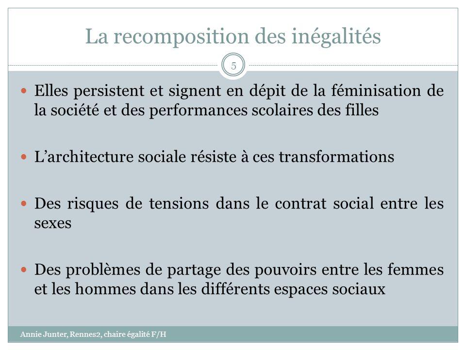 La recomposition des inégalités