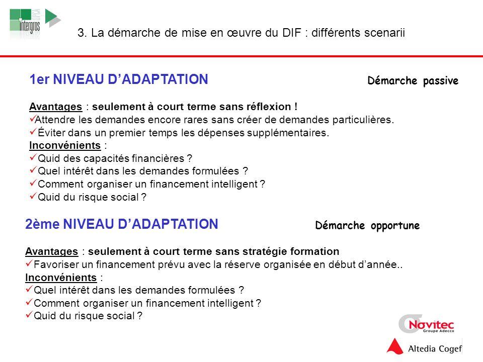 1er NIVEAU D'ADAPTATION Démarche passive