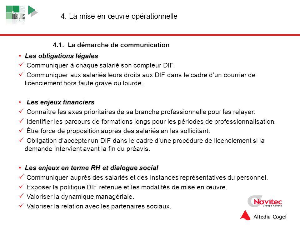 4.1. La démarche de communication