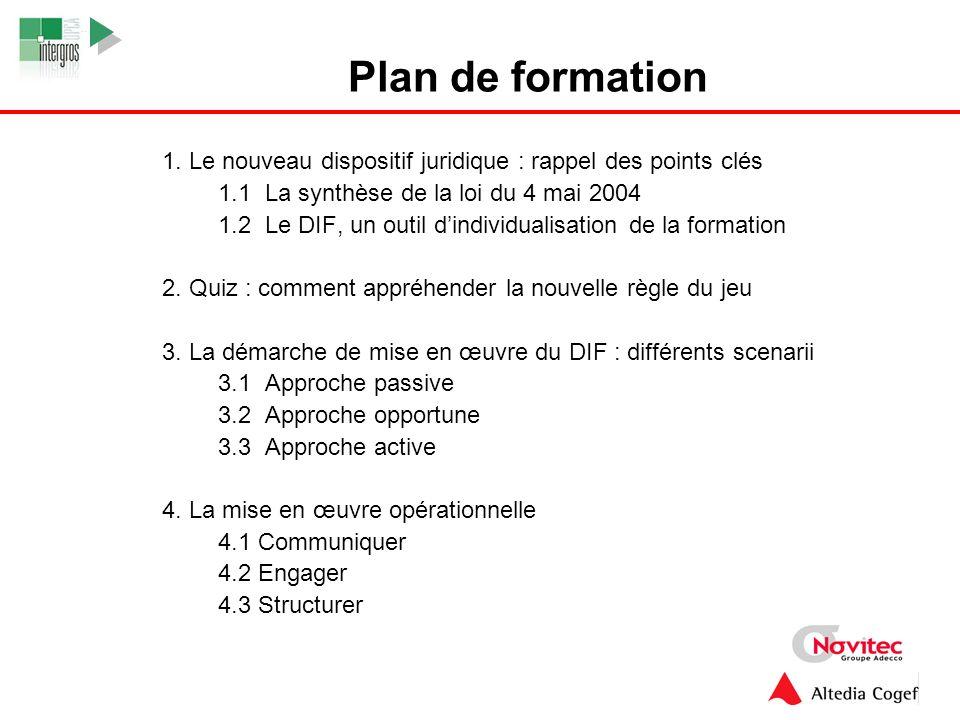 Plan de formation 1. Le nouveau dispositif juridique : rappel des points clés. 1.1 La synthèse de la loi du 4 mai 2004.