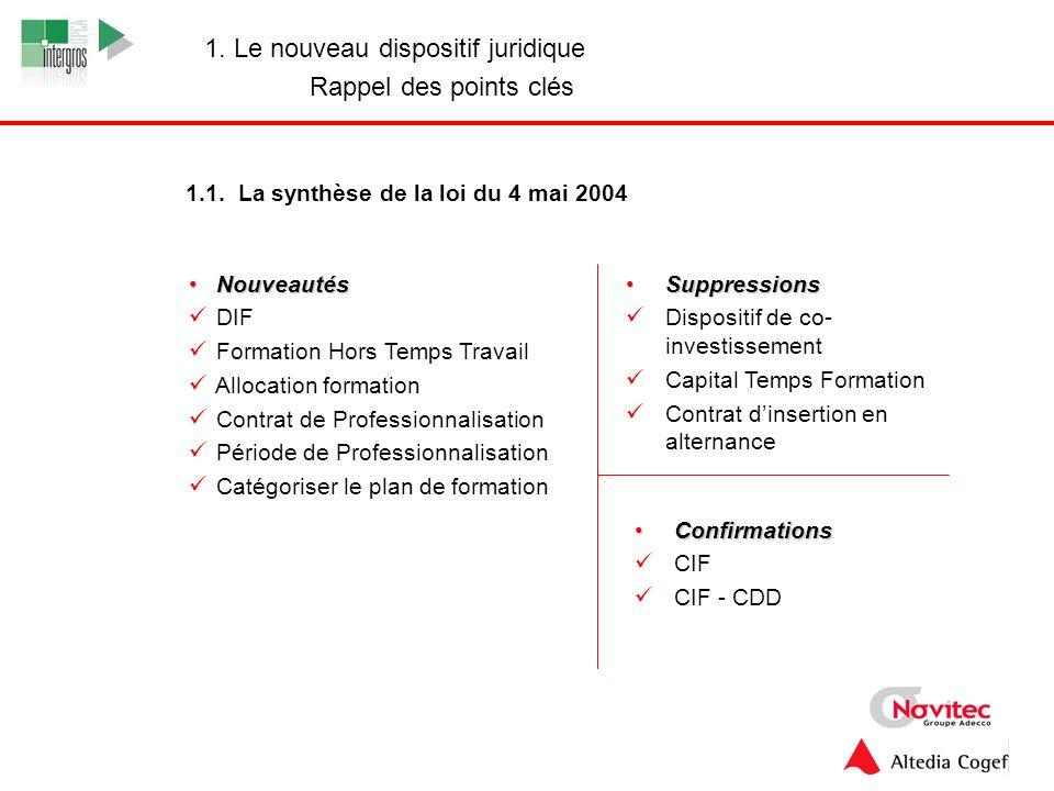 1.1. La synthèse de la loi du 4 mai 2004