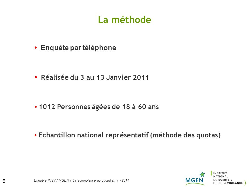 • Echantillon national représentatif (méthode des quotas)