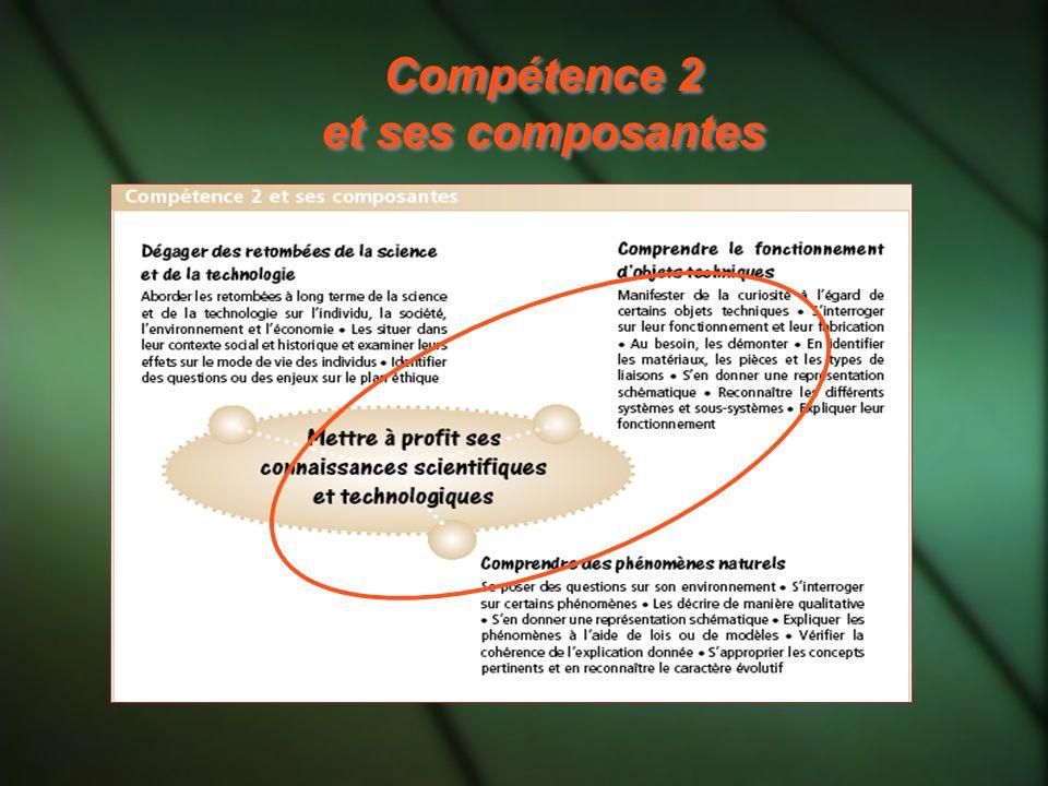 Compétence 2 et ses composantes