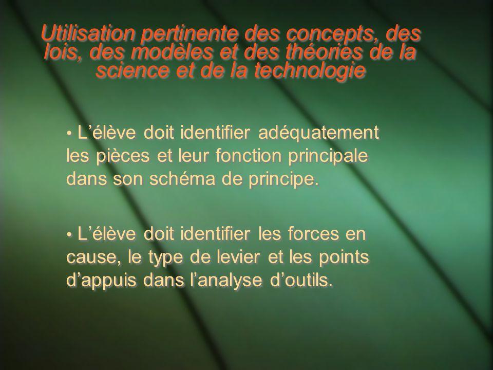Utilisation pertinente des concepts, des lois, des modèles et des théories de la science et de la technologie