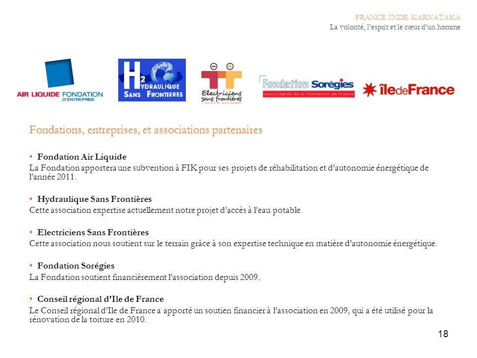 Fondations, entreprises, et associations partenaires