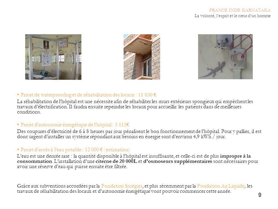 Projet de waterproofing et de réhabilitation des locaux : 11 030 €