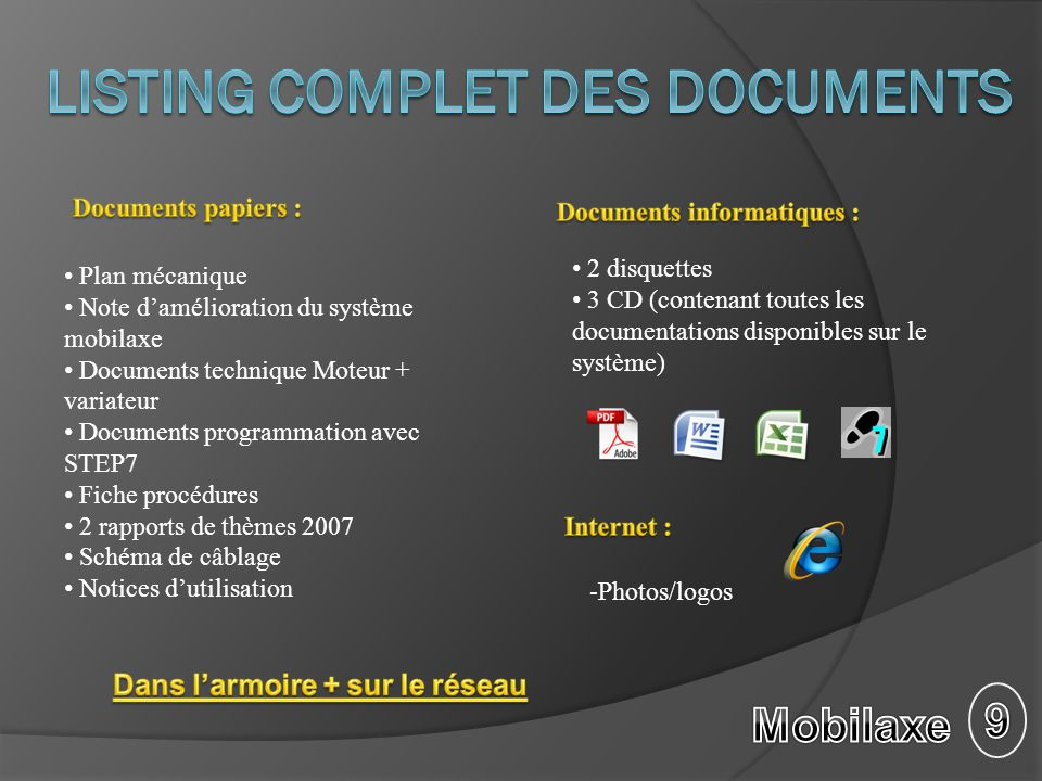 Listing complet des documents