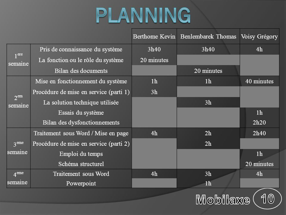Planning 10 Mobilaxe Berthome Kevin Benlembarek Thomas Voisy Grégory