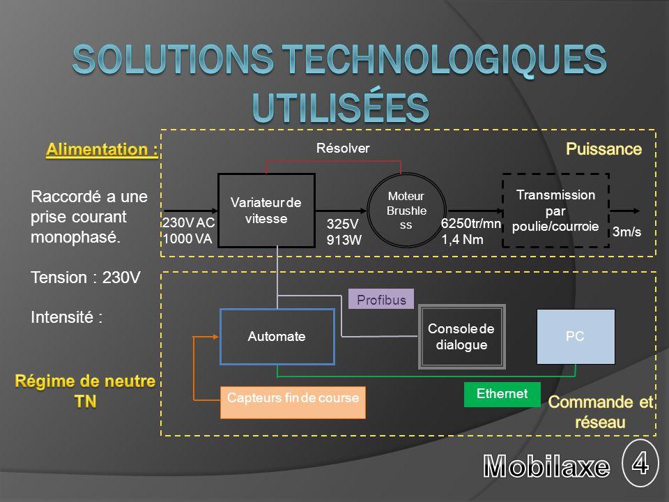Solutions technologiques utilisées
