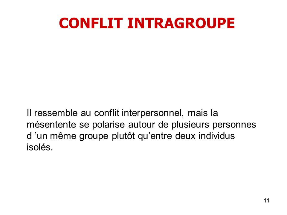 CONFLIT INTRAGROUPE